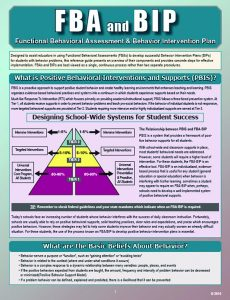 behavior intervention plan 71wrt gq7nl