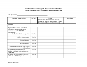 behavior intervention plan behavior intervention plan template