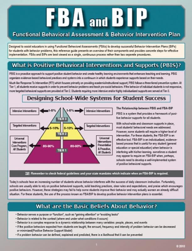 behavior intervention plan example