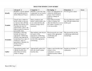 behavior modification plan behavior modification plan template