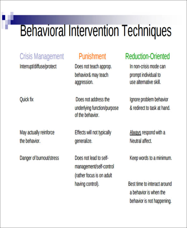 behavior modification plan