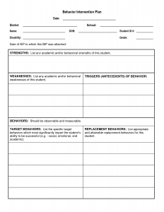 behavior plan template behavior intervention plan template thmbhrod