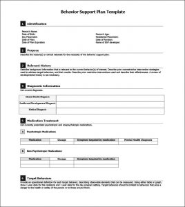 behavior plan template behaviour support plan template pdf