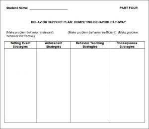 behavior plan template bsp template