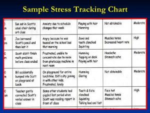 behavior tracking chart asperger syndrome