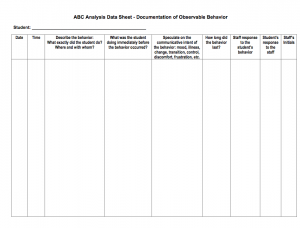 behavior tracking sheet abc behavior data sheet