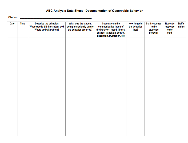Behavior tracking sheet template business for Abc behaviour chart template