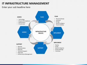 best ppt templates free download it infrastructure slide