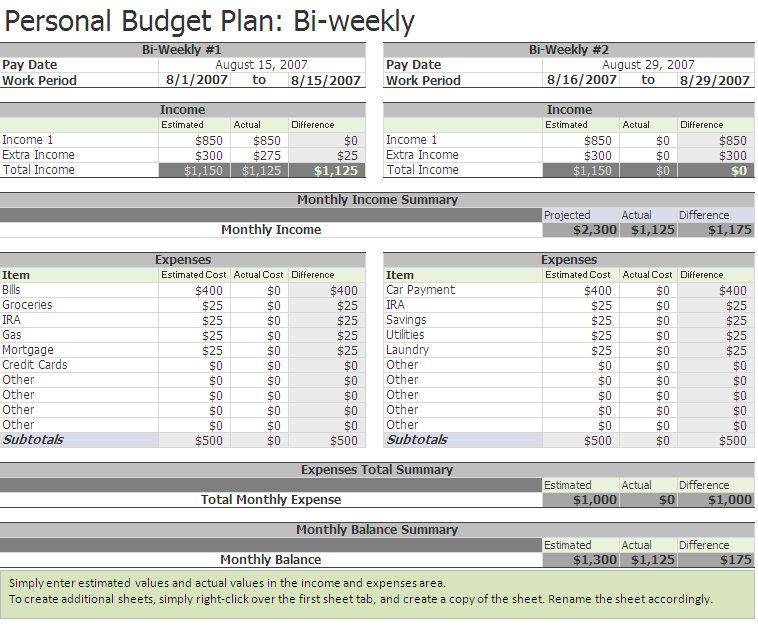 bi weekly budget