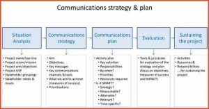 birth plan templates communication strategy template aabbffedfa