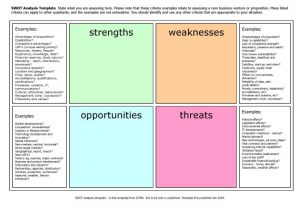 blank balance sheet other templates colorful example of swot analysis template x