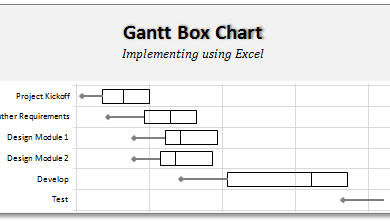 blank bar graph template gantt box chart template download