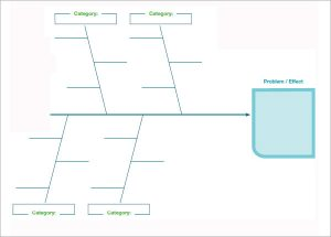 blank fishbone diagram free fishbone diagram template for pdf