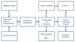 blank flow chart template flow chart
