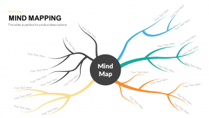 blank mind map mind mapping powerpoint and keynote template