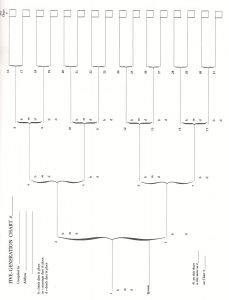 blank pedigree chart genchart