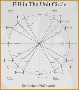 blank unit circle pdf blank unit circle pdf unit circle blank