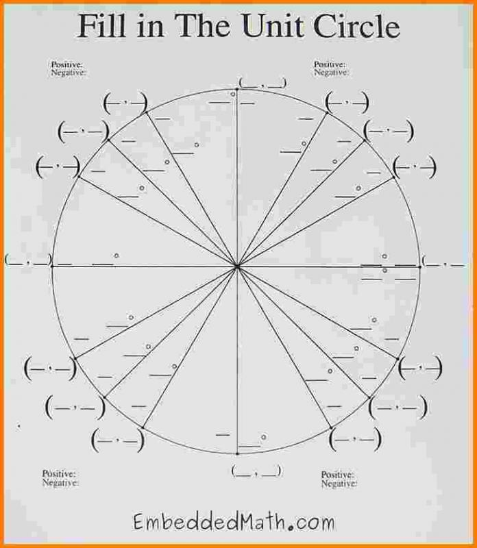 blank unit circle pdf