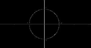 blank unit circle pdf unit circle