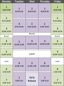 block schedule template pms schedule