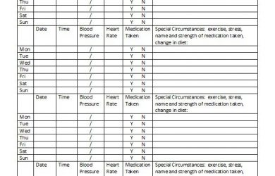 blood pressure logs blood pressure log template