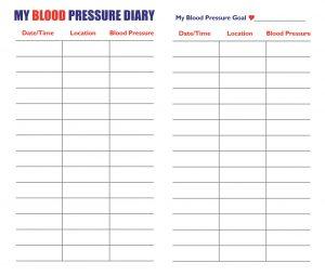 blood pressure logs printable log sheet blood pressure chart