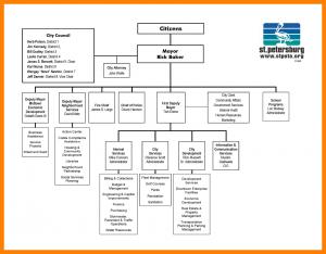 blood pressure record charts microsoft org chart template
