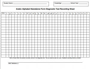 blood pressure recording chart arabic alphabet diagnostic record
