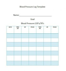 blood pressure recording chart blood pressure log template