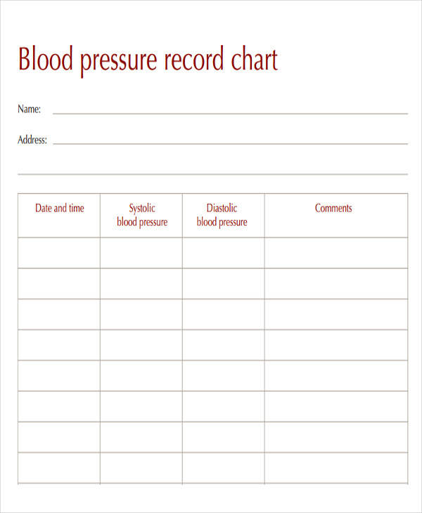 blood pressure recording charts