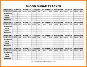 blood sugar chart pdf blood sugar chart pdf cfdeeabacbff