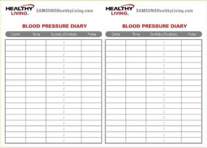 blood sugar chart pdf blood sugar chart pdf sheet