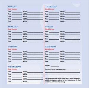 blood sugar chart pdf printable blood glucose chart