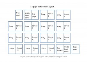 book layout template page picture book