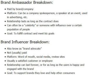 brand ambassador contract aod blog post photo march chandal