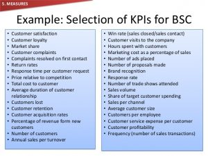 brand strategy template balanced scorecard brief understanding