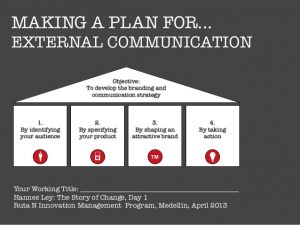 brand strategy template making a plan for external communication