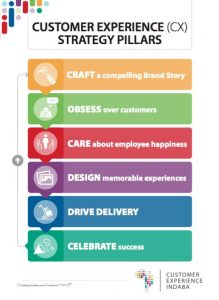 branding strategy template cx strategy hl