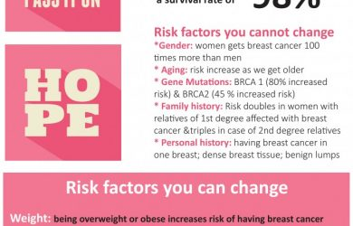 breast cancer flyer breast cancer flyer x