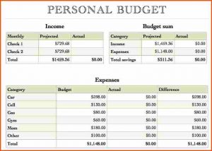 budget planner templates template business