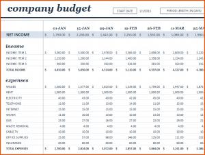 budget proposal templates sample business budget