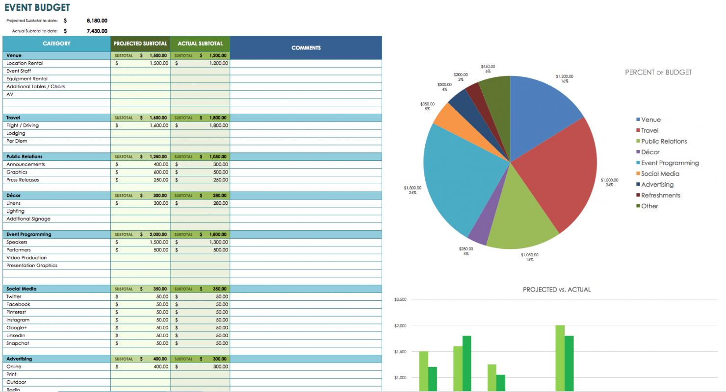 Worksheets Personal Budget Worksheet Pdf budget template pdf business pdf