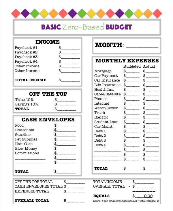 budget worksheet pdf