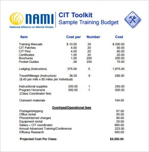 budgetary proposal template training budget proposal template