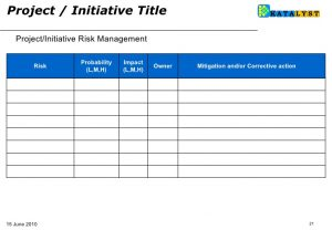 business action plan template bsc how to fill initiatives templates june