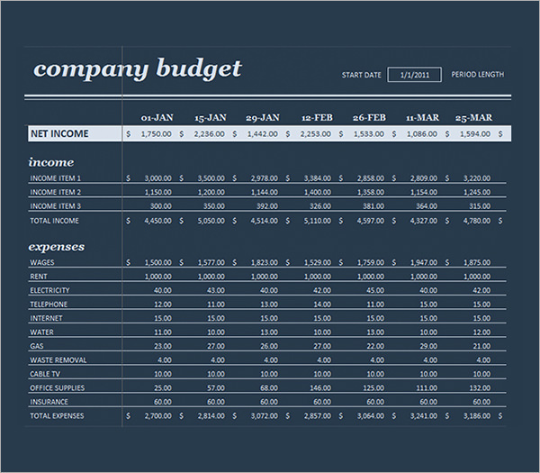 Business Budget Template | Template Business