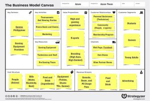 business canvas template orig