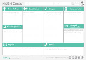 business canvas template canvas mysbm