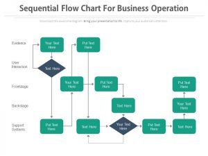 business case study examples sequential flow chart for business operation flat powerpoint design slide
