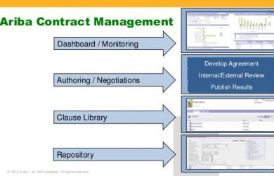 business contract agreement unlock true contract management and maximize return on investment ariba live rome